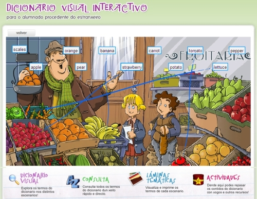 dicionario_visual_interativo_xunta_de_galicia